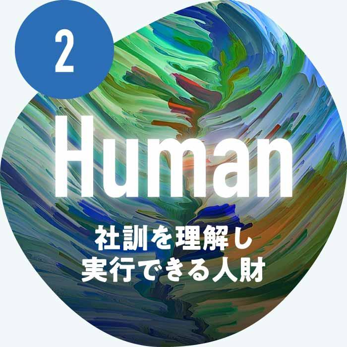 Human 社訓を理解し実行できる人財